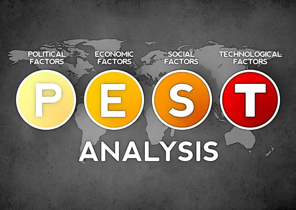 analisis pest para empresas